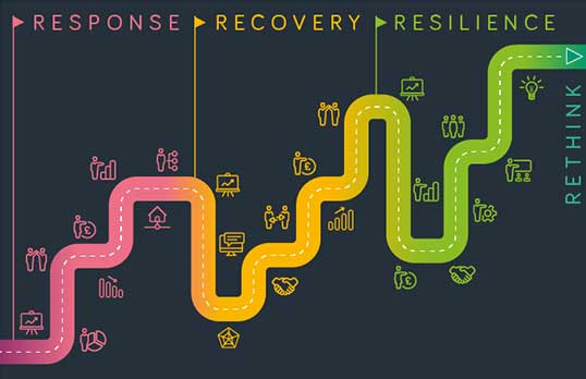 RIBA Recovery Roadmap